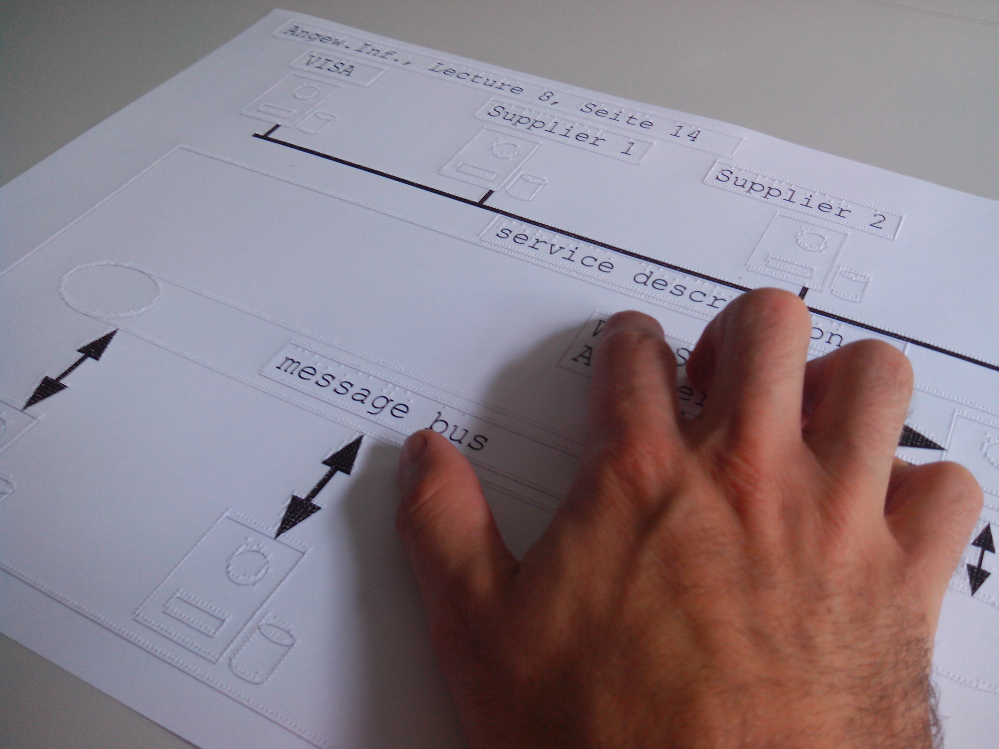 Hands reading a tactile graphic
