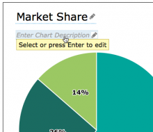 The inline edit component used for the title and description in a chart authoring interface